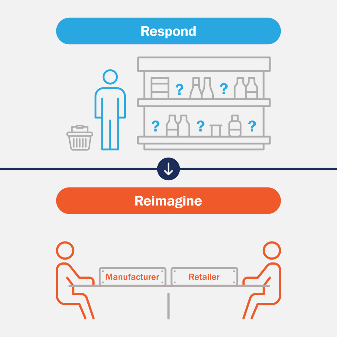 Moving from Respond to Reimagine: Leading Customer Engagement in the Next Normal